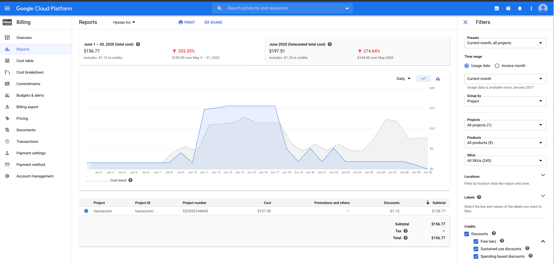 Google Cloud Platform dashboard