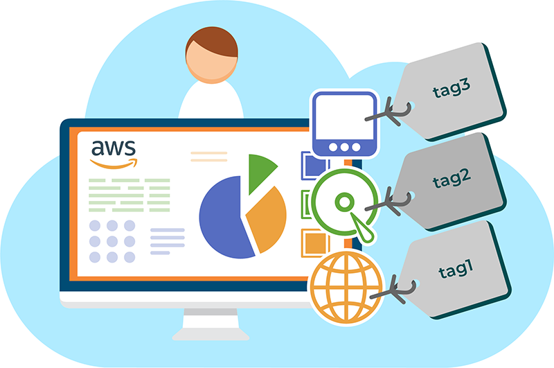 AWS tagging FinOps in Practice