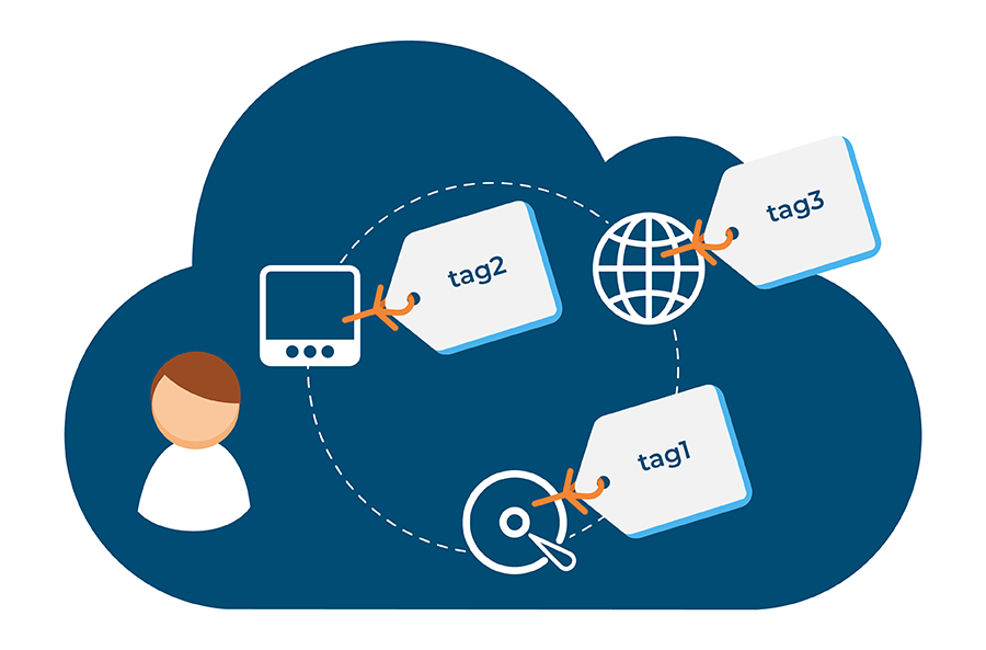 How to define tagging system for cloud resources